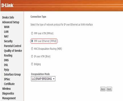 Настройка wifi модема на примере D link 2640u
