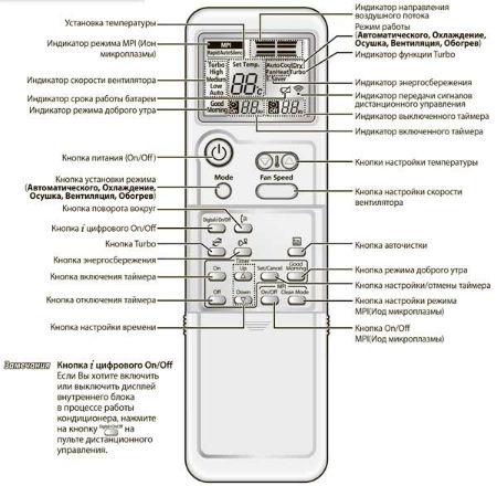Пульт кондиционера Samsung