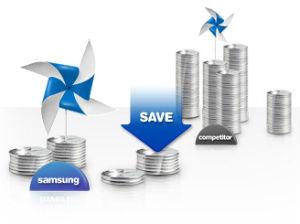 Преимущества кондиционеров Samsung