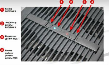 Панель управления увлажнителя воздуха Вента