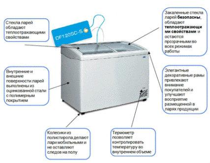 Морозильный ларь Polair