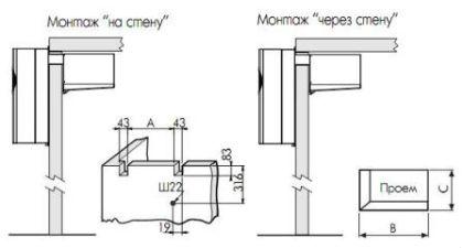 Монтаж оборудования Занотти
